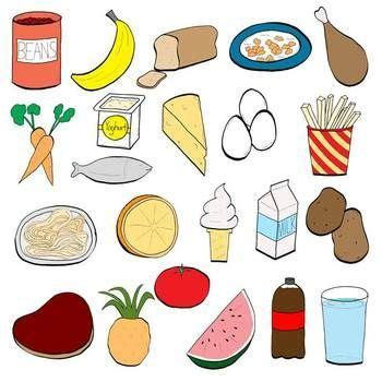 healthy eating habits essay questions  lres